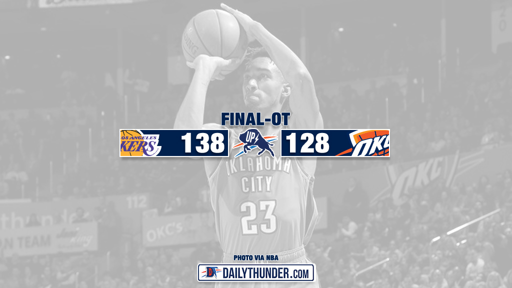 Thunder's Woes Continue, Lakers Win 138-128 in Overtime