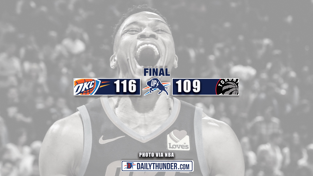 Thunder rip Raptors to get payback for OT loss