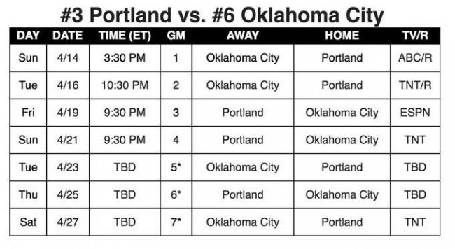 Thunder to Face Trail Blazers in First Round of Playoffs