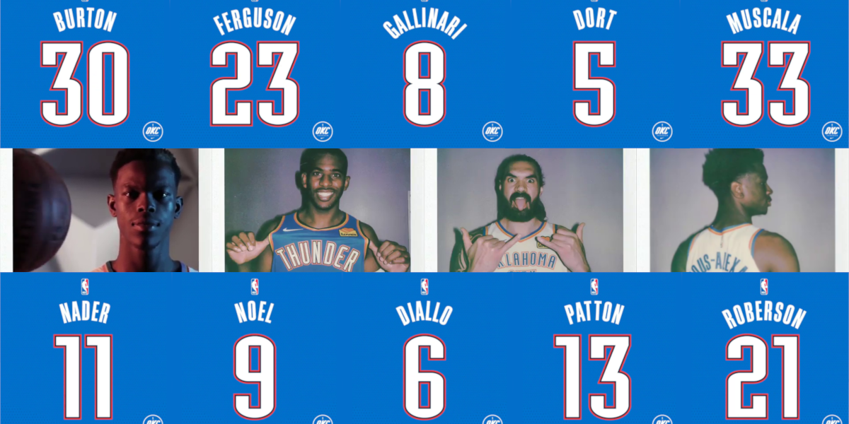Who's Getting Traded? An evaluation of the entire Thunder roster's trade value