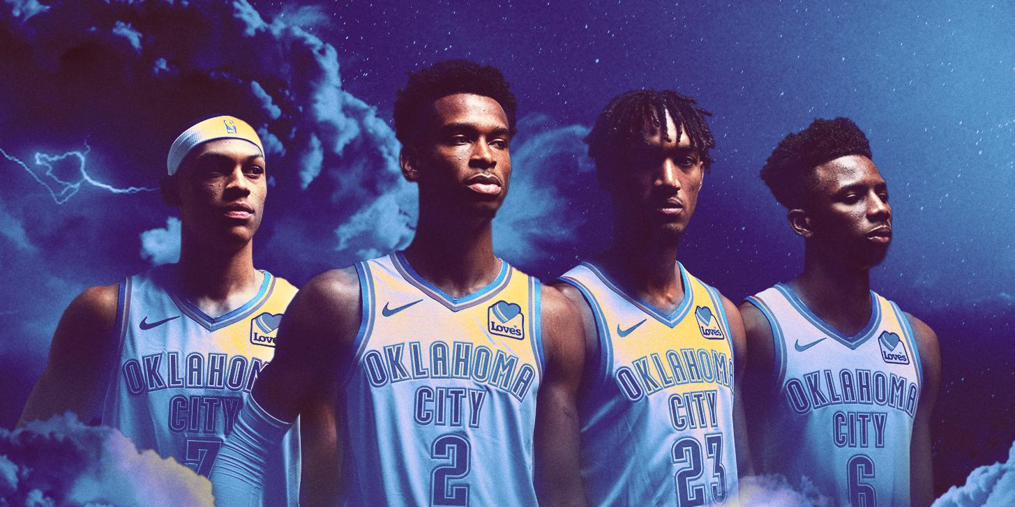 No Cap: Projecting the Thunder's 2020 Summer and Beyond