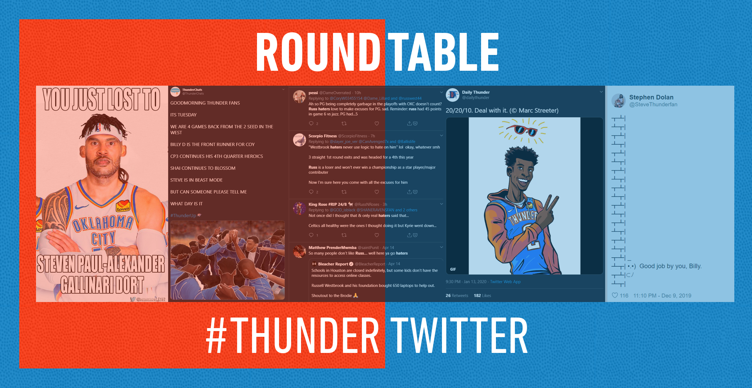 Roundtable: Thunder Twitter, part 1